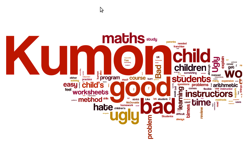 About Kumon