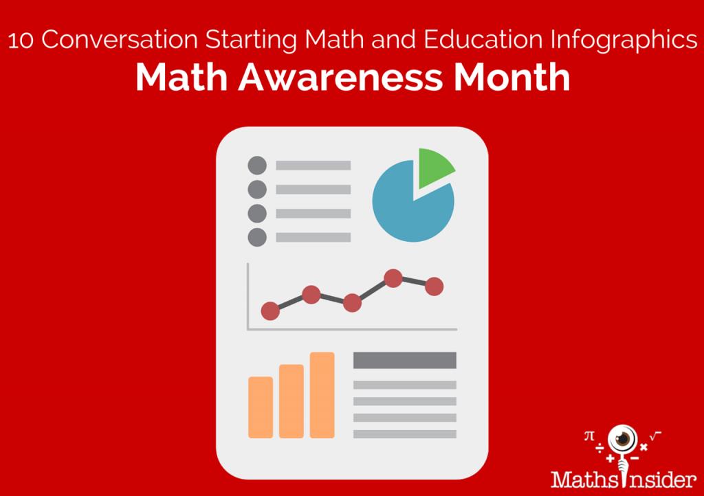 10 Conversation Starting Math and Education Infographics | Math ...
