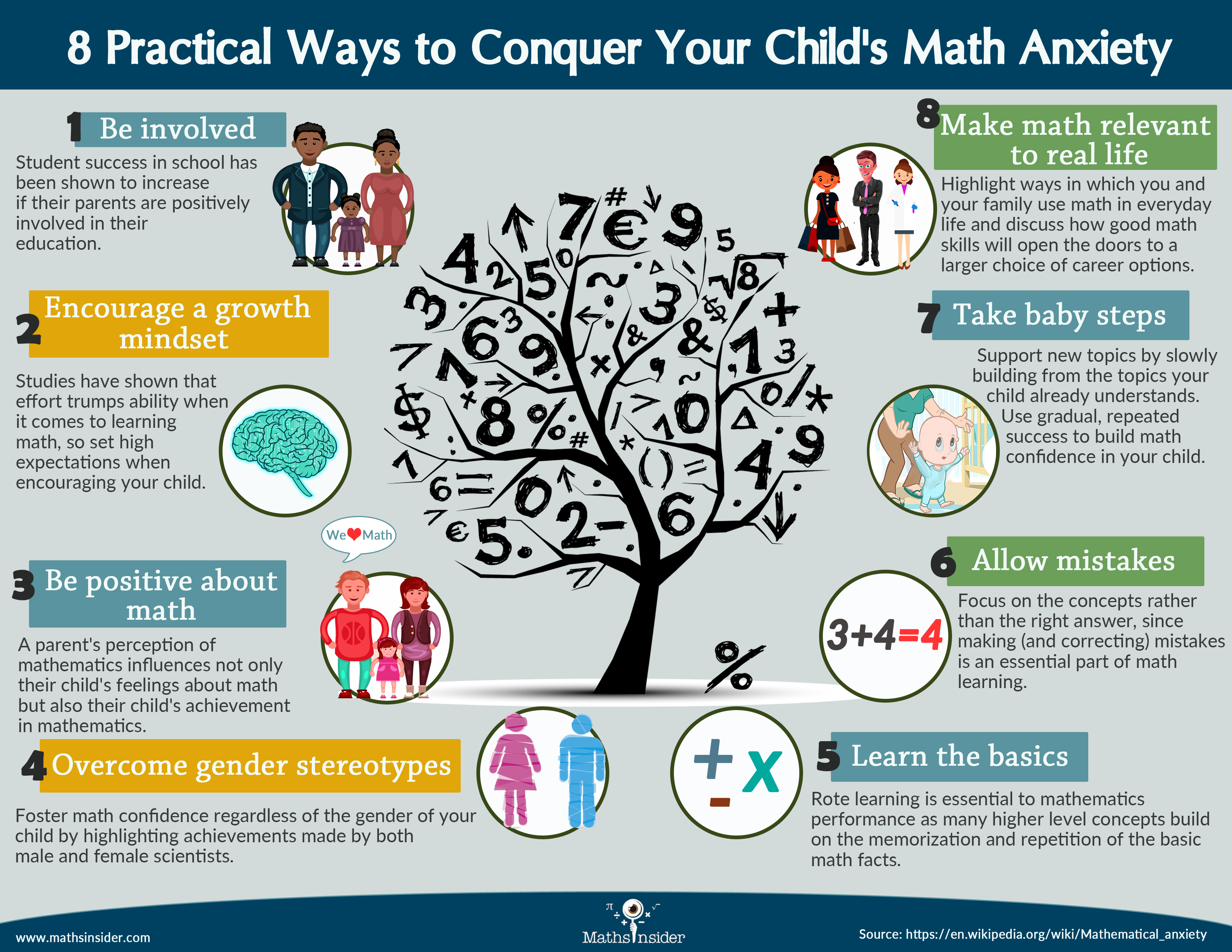 8 Practical Ways to Conquer Your Child